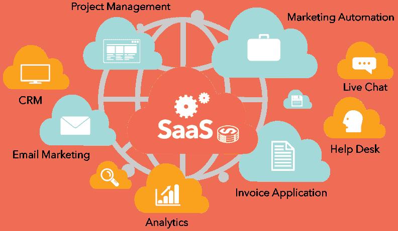 SaaS Lifetime Deals www.saasmantra.com/deals