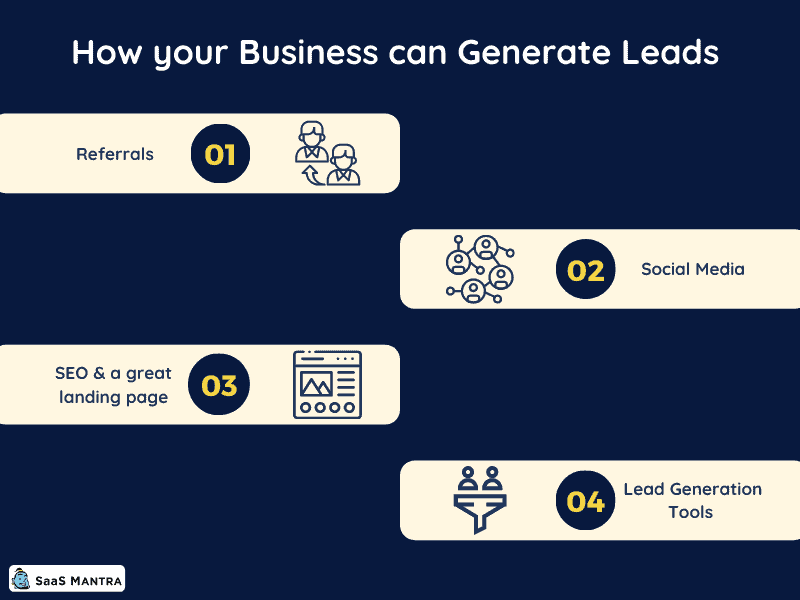 Generate Leads For Business